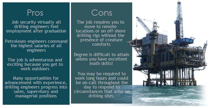 petroleum engineer_1