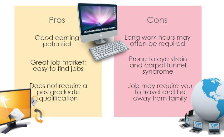 computer analyst_1