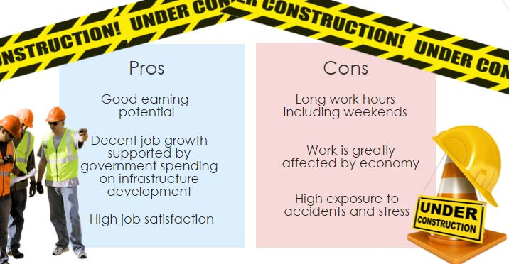 construction_1