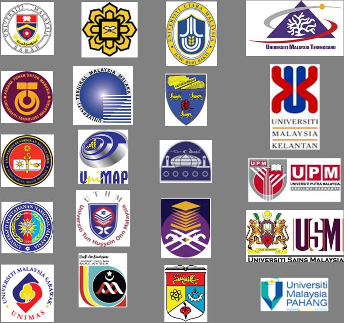 Malaysia Higher Education Ipta Ipts