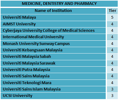 Medicine_DSETARa