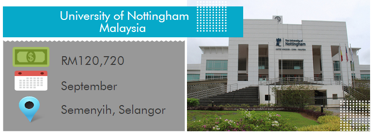 Community pharmacy in malaysia
