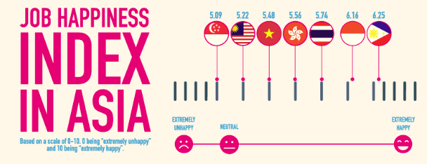 job-happiness-index