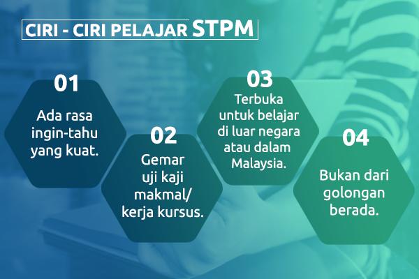 (stpm)-AS-Course-Profile-Confirm-(BM)